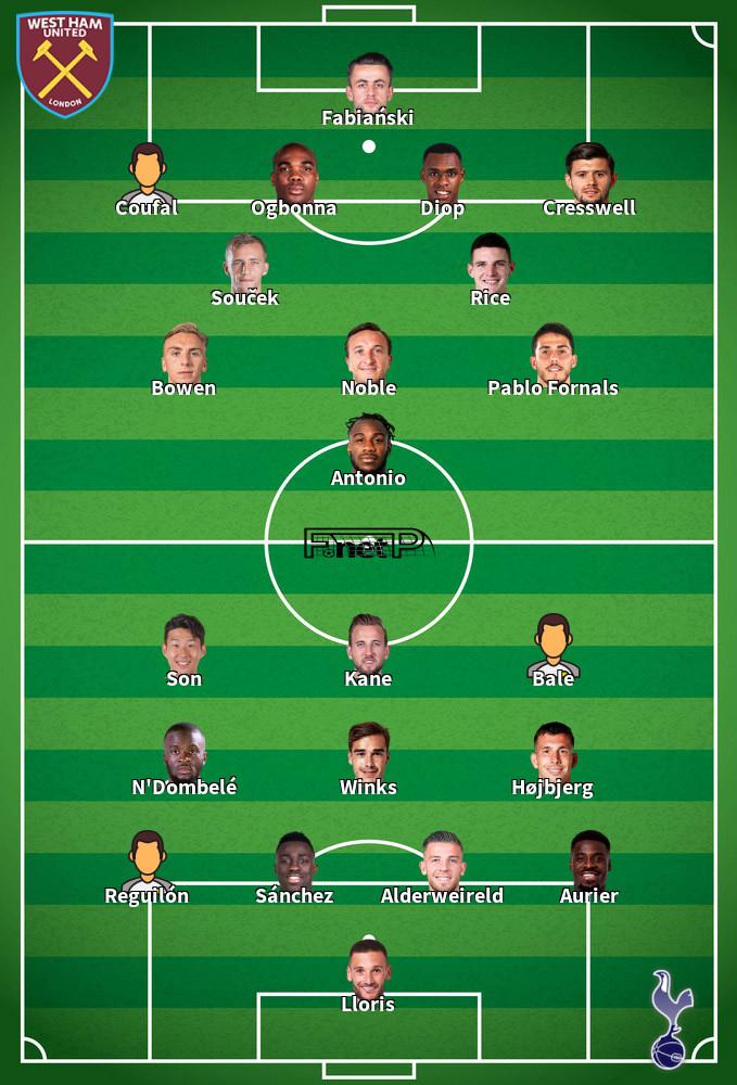 Tottenham Hotspur v West Ham United Predicted Lineups 18-10-2020