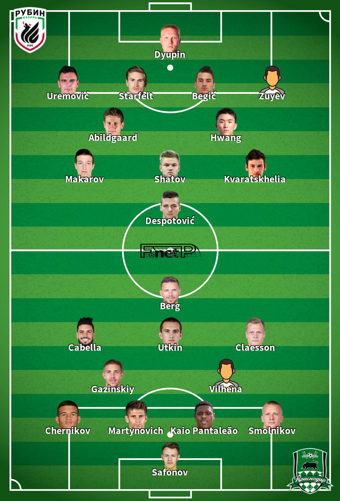 FC Krasnodar v Rubin Kazan Predicted Lineups 17-10-2020