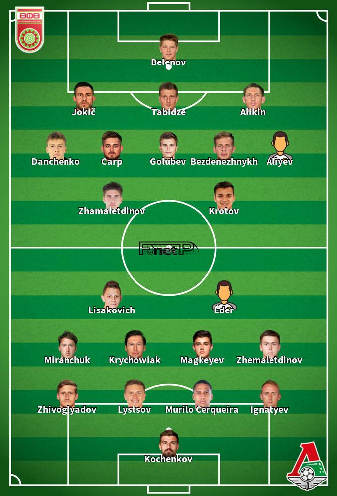 Lokomotiv Moscow v Ufa Predicted Lineups 17-10-2020