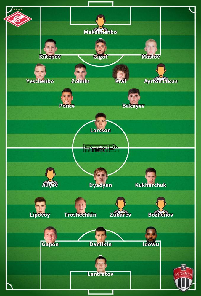 FC Khimki v Spartak Moscow Predicted Lineups 17-10-2020