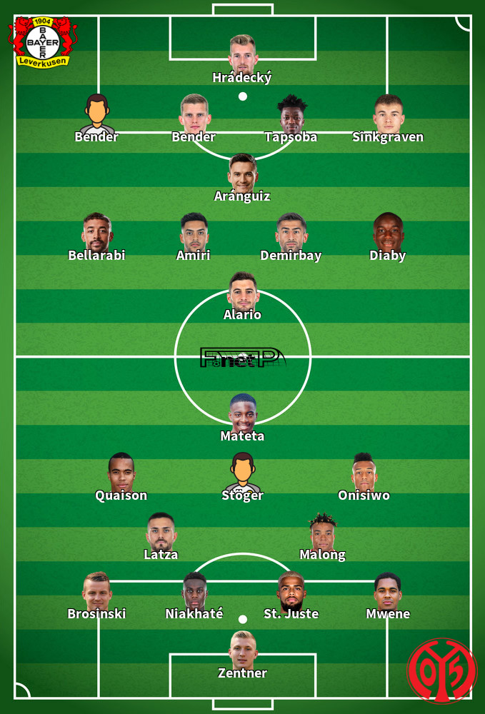 Mainz v Bayer Leverkusen Predicted Lineups 17-10-2020