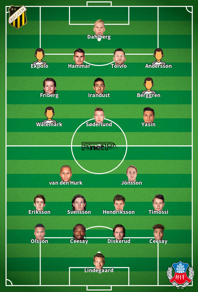 Helsingborgs IF v BK Häcken Predicted Lineups 19-10-2020
