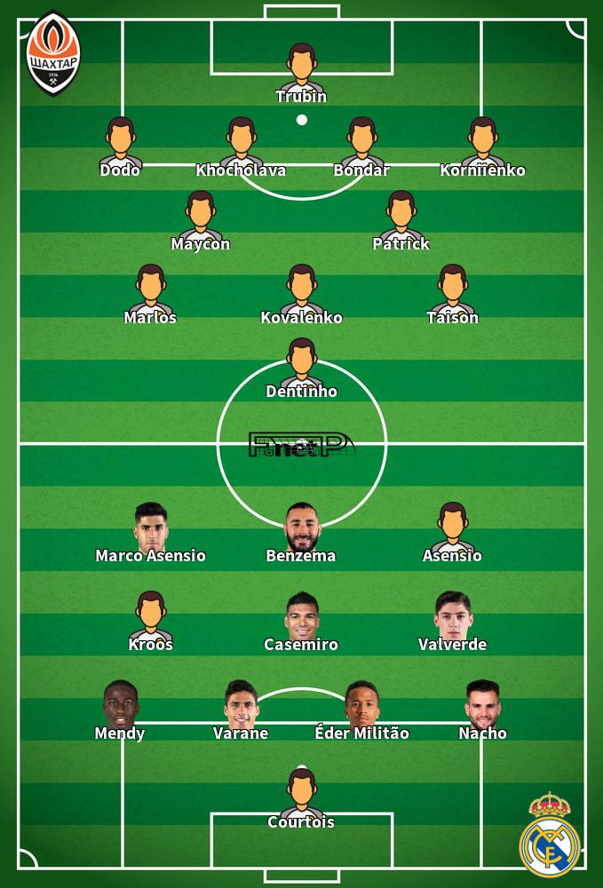 Real Madrid v Shakhtar Donetsk Predicted Lineups 21-10-2020
