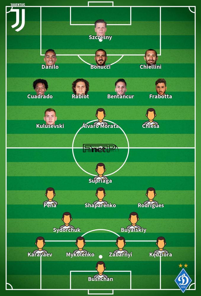 Dynamo Kyiv v Juventus Predicted Lineups 20-10-2020