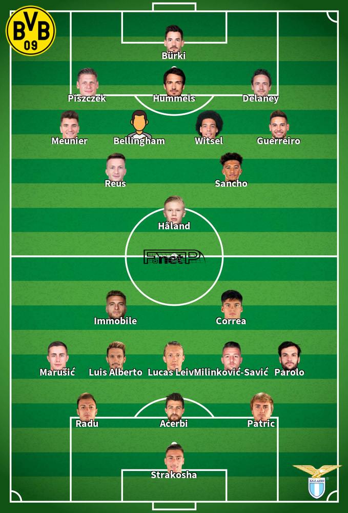 Lazio v Borussia Dortmund Predicted Lineups 20-10-2020