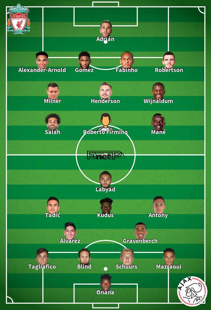 Ajax v Liverpool Predicted Lineups 21-10-2020
