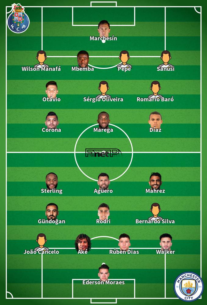 Manchester City v Porto Predicted Lineups 21-10-2020