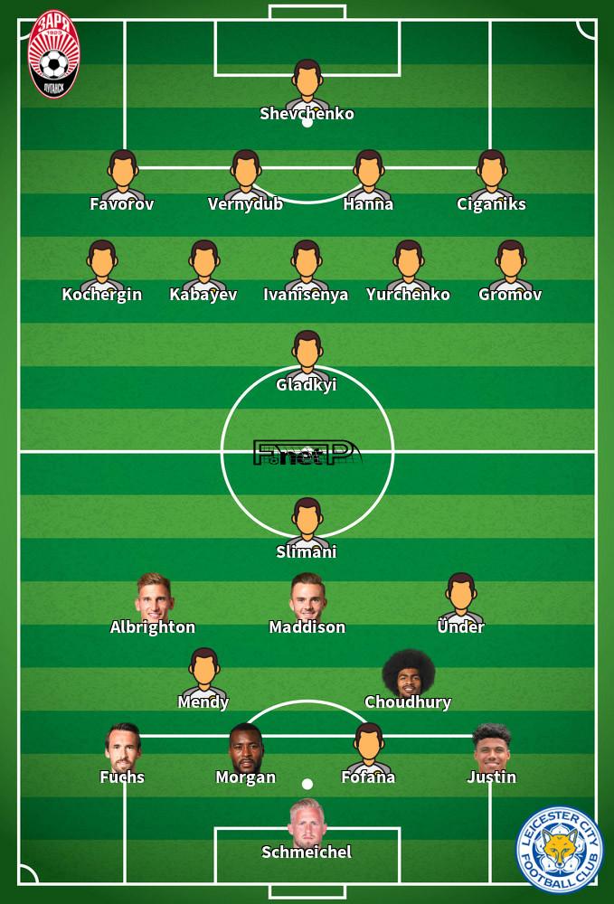 Leicester City v Zorya Luhansk Predicted Lineups 22-10-2020
