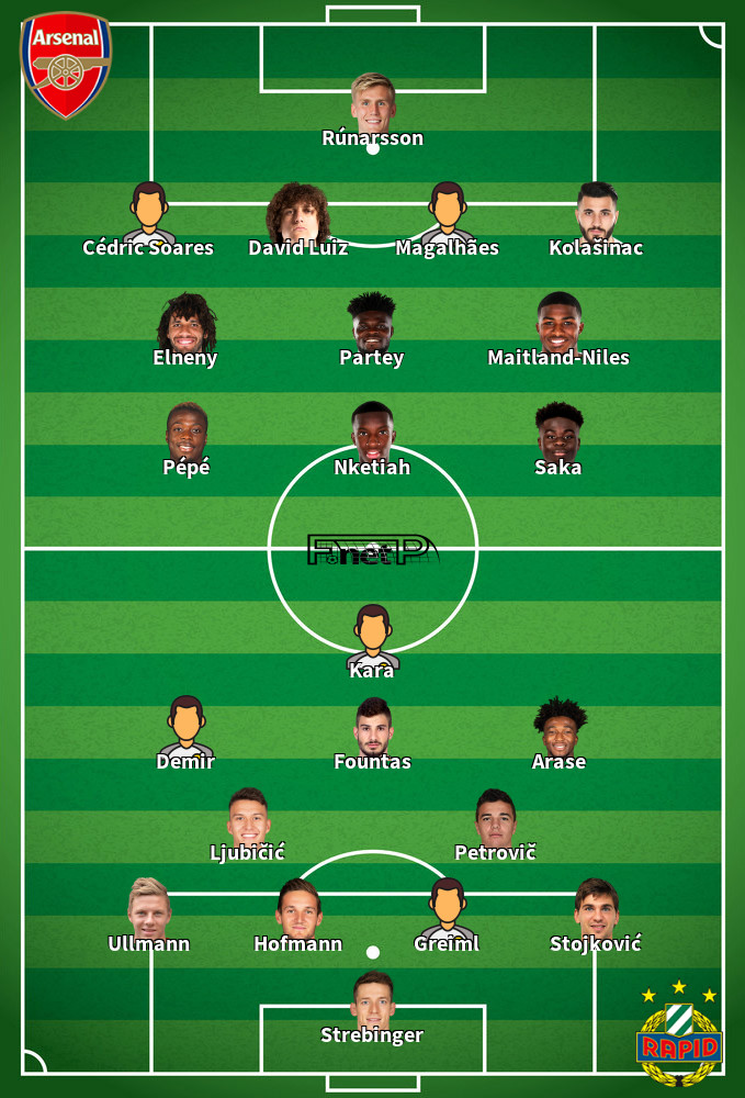 Rapid Vienna v Arsenal Predicted Lineups 22-10-2020
