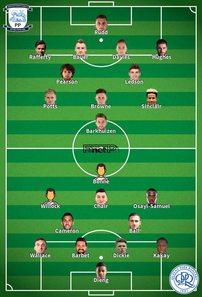 QPR v Preston North End Predicted Lineups 21-10-2020