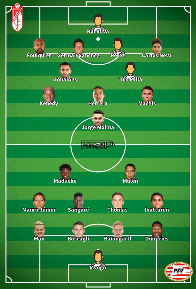 PSV Eindhoven v Granada Predicted Lineups 22-10-2020
