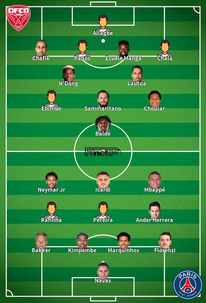 PSG v Dijon Predicted Lineups 24-10-2020