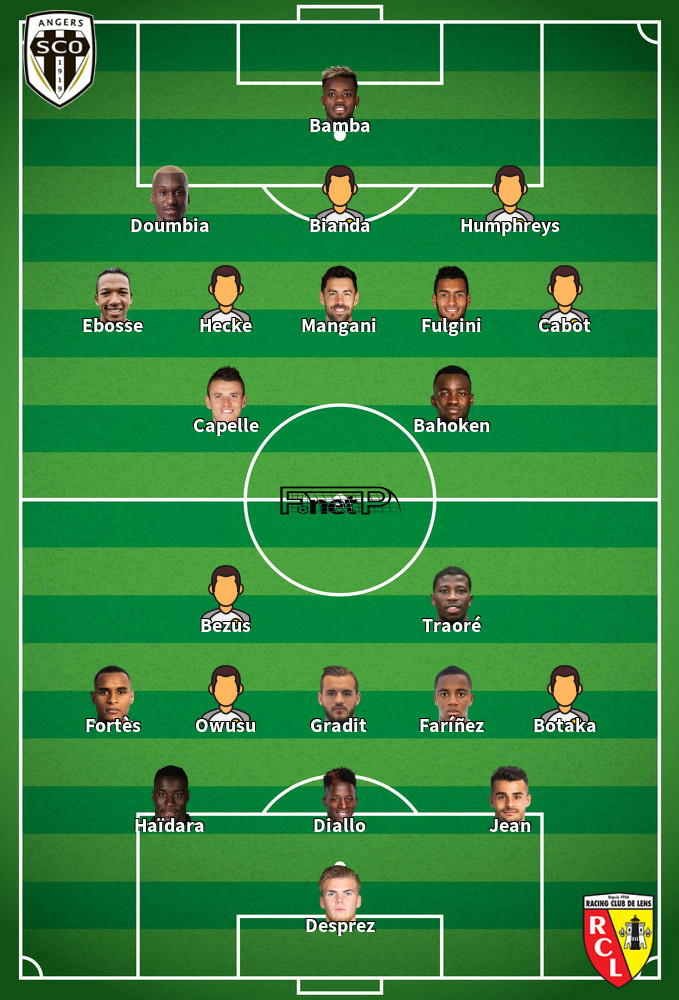 RC Lens v Angers SCO Predicted Lineups 29-11-2020