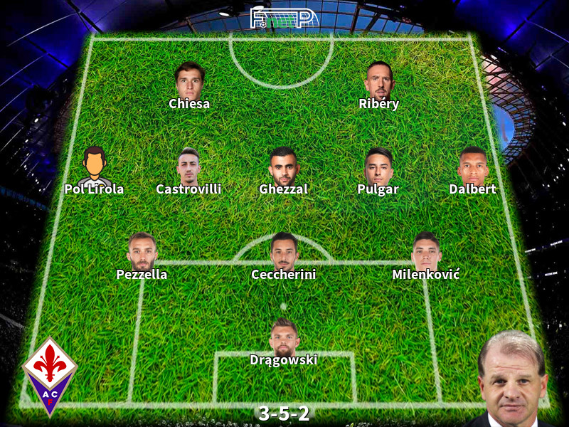 Predicted Lineups And Player News For Parma Vs Fiorentina 05 07 20 Serie A News