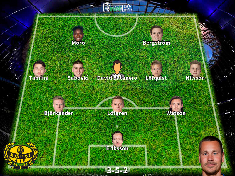 Predicted Lineups And Player Updates For Mjallby Aif Vs Varbergs Bois 13 09 20 Allsvenskan News