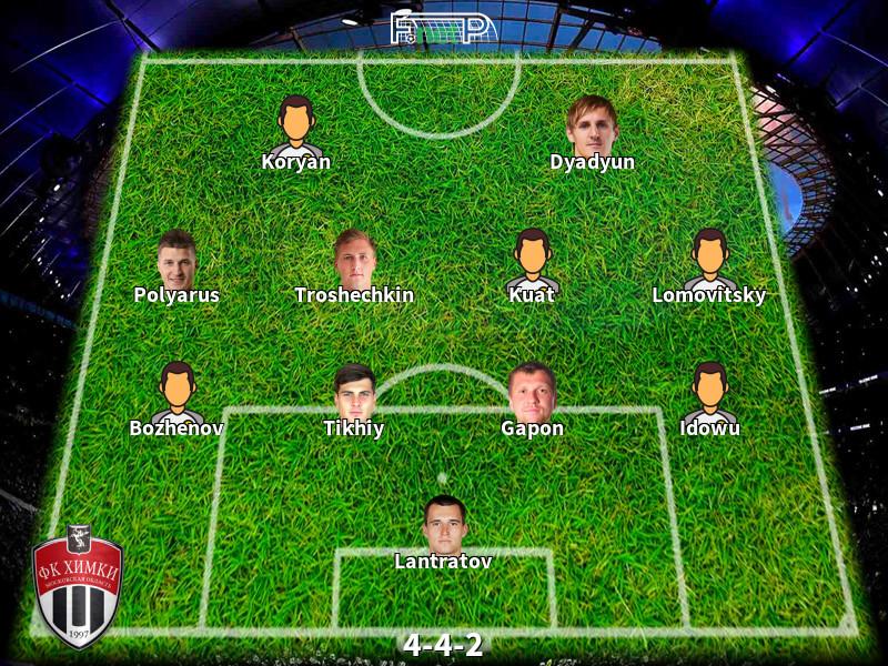 Predicted Lineups And Player Updates For Fc Krasnodar Vs Fc Khimki 18 09 20 Premier League News